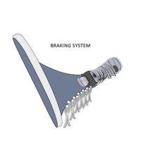braking syestem